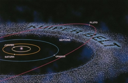 Diagram showing that Pluto's orbit is much more elliptical than the orbits of Neptune and the other planets.