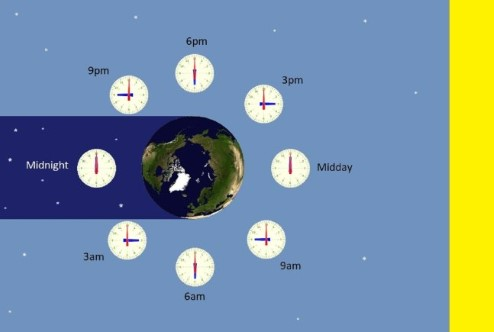 A nautical mile depends on latitude, I need help witht this!!!!?