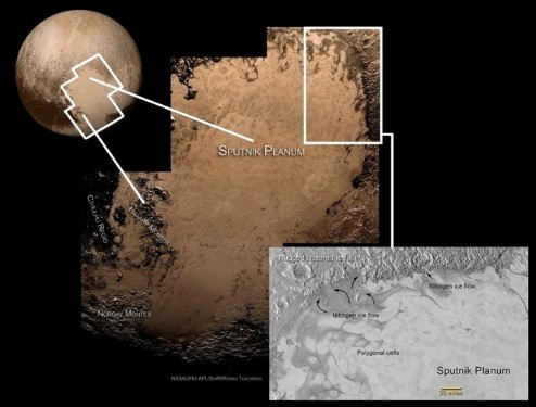 Pluto's terrain, showing mountains, plains, and glaciers.