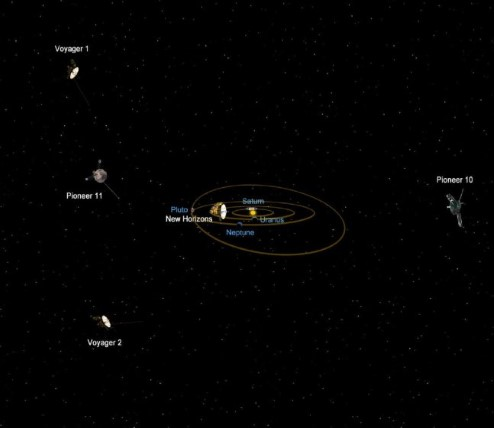 The Pioneer and Voyager Missions