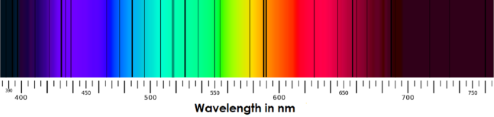 Image of the solar spectrum showing dark lines at specific wavelengths.