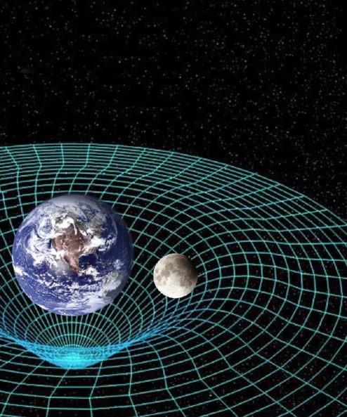 Картинки теории относительности